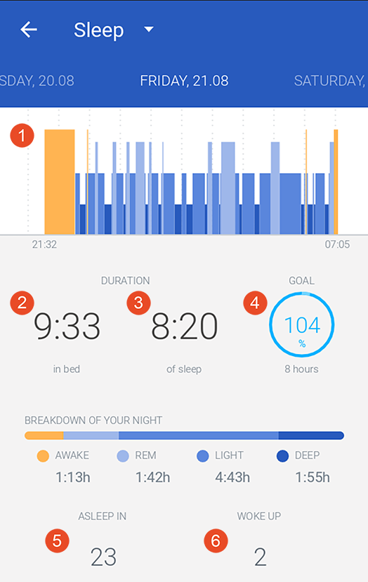 You Can Retrieve The Sleep Data Collected By Your Go In Timeline Or On Dashboard Health MateR App